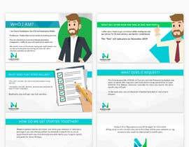 Nro 27 kilpailuun <<URGENT>> Create an appealing professional Linkedin slider käyttäjältä Neverseendesign
