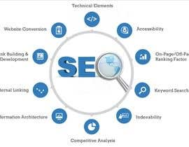 #15 for SEO for my website af mominit8