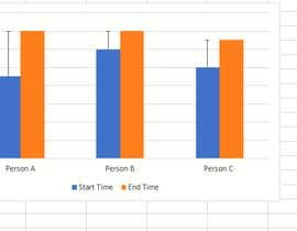 #88 for I Need to Make a Graph (involving time and duration) by xiorgerased