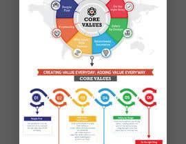 Creativeidea18 tarafından Corporate Core Values için no 44
