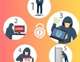#25 untuk I need a marscot a Hacker Marscot. In 4 situations. oleh MiissLouty1