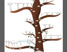 #12 for Need a TREE background behind my Family Tree bubble in Illustrator af ANWAARQAYYUM77