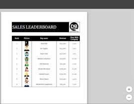 #14 untuk Design me a leaderboard on Google sheets oleh SureshXobos