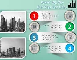 Nro 24 kilpailuun create a pdf presentation from a website käyttäjältä GlobalGIS