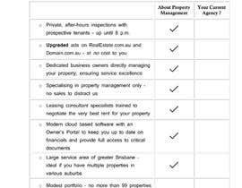 #59 for Edit comparison table document (short and simple task) by goodlucksoftware