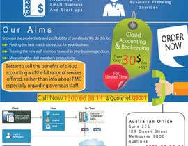 nº 13 pour A4 flyer needed to promote cloud bookeeping & accounting services par ameerhsanan