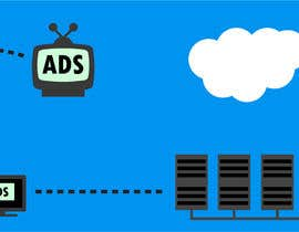 #7 for Build banner for ADs recognition by davidamiel8