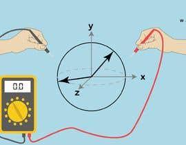 #5 para Create Animations for 3 Quantum Mechanics concepts por faisalalamapu
