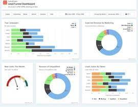 Nro 5 kilpailuun Dashboard design and html mockup käyttäjältä webhazrat
