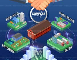 Nro 61 kilpailuun Illustration - Farming - Artificial Intelligence - 2d/3d käyttäjältä GabrielGoistais