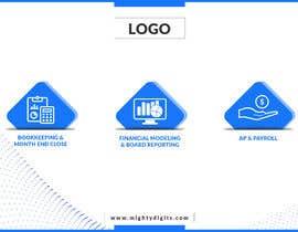 #29 untuk Redesign 2 slides oleh QasimAs