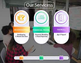 #41 untuk Redesign 2 slides oleh shahbaz033217945