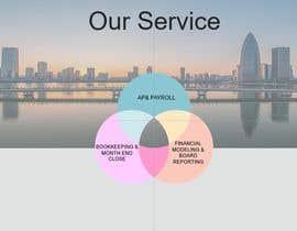 #55 untuk Redesign 2 slides oleh GraceNyanding