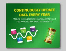 #43 для Build me a banner for data update schedule page от evanaakter292