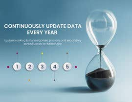 #45 для Build me a banner for data update schedule page от kmemamun7