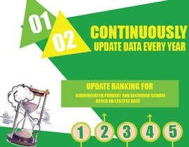 #47 для Build me a banner for data update schedule page от khan3270