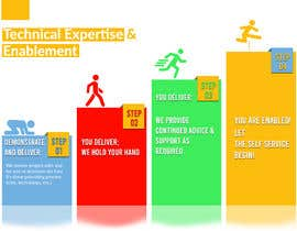 "#4 for Info Graphic on ""Self Service Enablement"" by QasimAs"