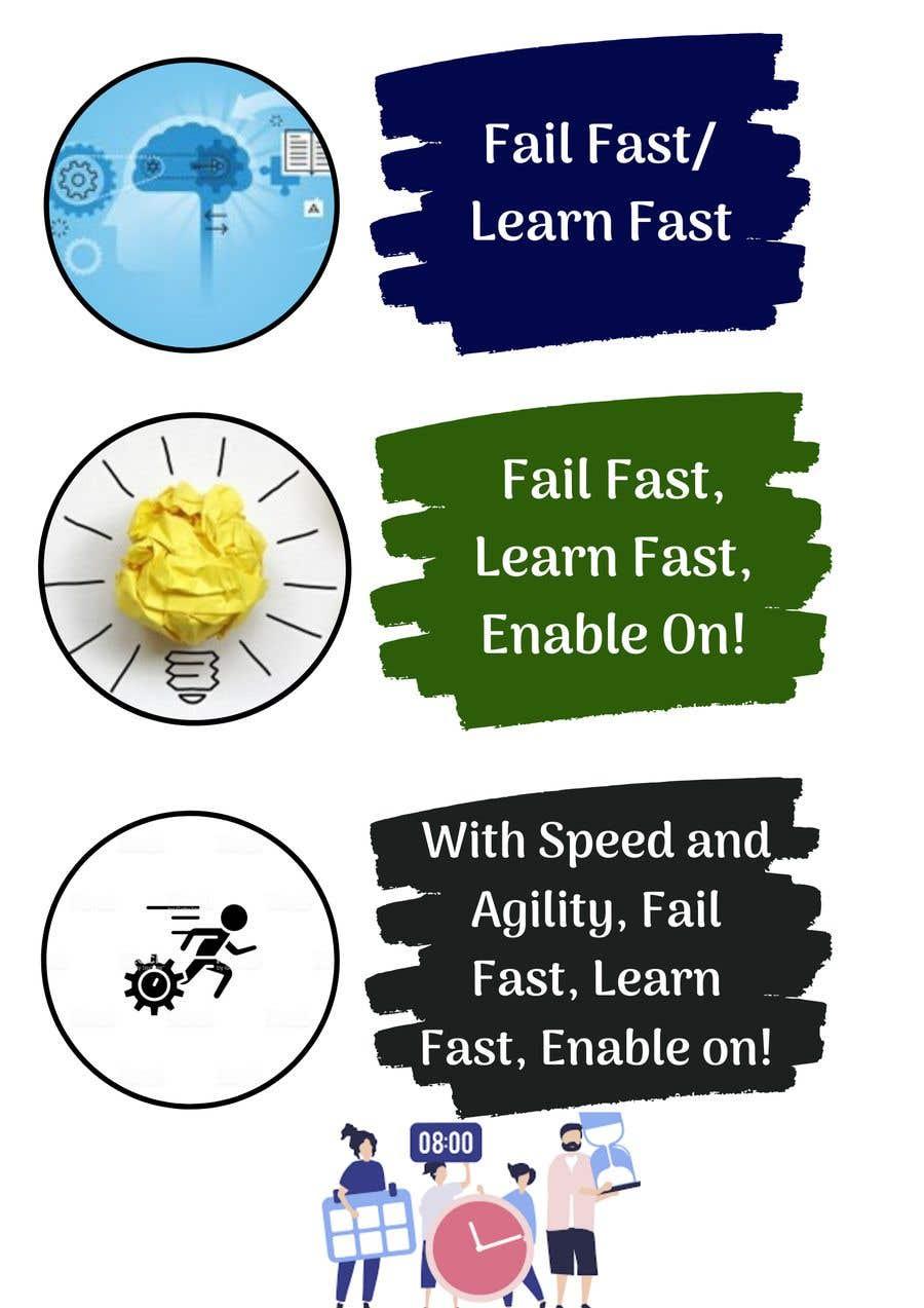 """Intrarea #3 pentru concursul """"3 Simple editable Graphic in Powerpoint - Fail Fast; Learn Fast"""""""