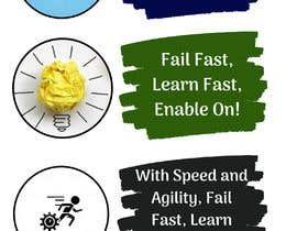 #3 pentru 3 Simple editable Graphic in Powerpoint - Fail Fast; Learn Fast de către SherleyM