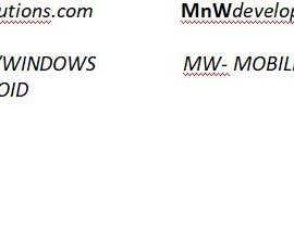 #30 untuk Name for a digital web agency oleh muhammadarshadal