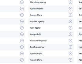 #83 cho Marketing Agency Web Address bởi Thepreety
