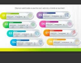 Nro 22 kilpailuun POWERPOINT COMPANY PRESENTATION käyttäjältä PabloSabala