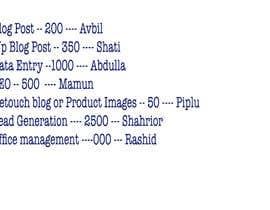 #30 cho number entry bởi shati