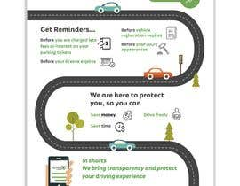 #14 cho Create infographics bởi EladioHidalgo
