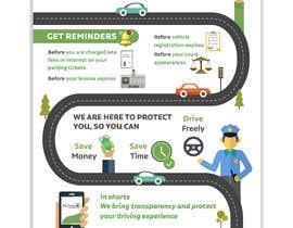 #17 cho Create infographics bởi EladioHidalgo