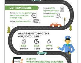 #18 cho Create infographics bởi EladioHidalgo