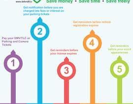 #11 cho Create infographics bởi Iyanmeds
