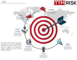 #14 for INFOGRAPHIC / GRAPHIC .PPTX REALIZATION by andresarjona