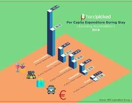 #44 for Design infographics for use on Facebook af Orkoronno