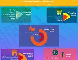 #45 for Design infographics for use on Facebook af newtonmoulick