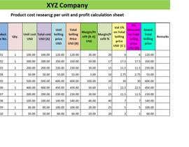 Nro 20 kilpailuun Product research for products with 20$-40$ profit margin. käyttäjältä MGsarwer