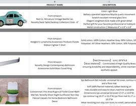 Nro 14 kilpailuun Product research for products with 20$-40$ profit margin. käyttäjältä Crow30x