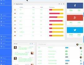 #55 สำหรับ Very Visually Attractive Website Design โดย moniruzzaman97m