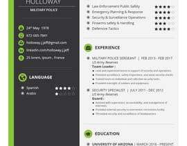 #5 untuk WORDPRESS PAGE DESIGN (PHP + HTML/CSS) oleh Sonuxverma007
