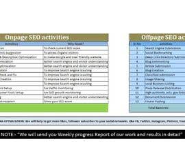 #57 for Search Engine Optimization (SEO)- Onsite & Offsite SEO by jarabin12