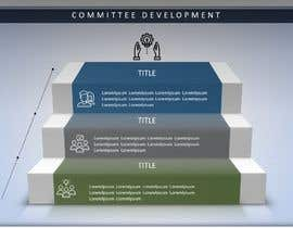 #3 for powerpoint 2 pages - committee development af tishaa14