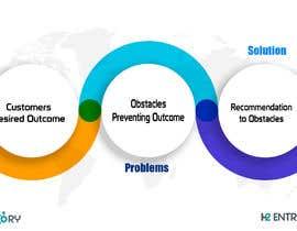 #10 dla Problem Solution Infographic przez mozammel003