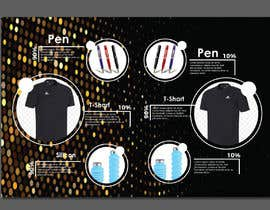 #44 para Product Catalog Layout (For digital catalog) de Mdsharifulislam1