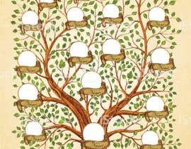 #50 para Family tree de naitcatalia13