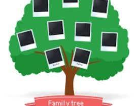 #47 para Family tree de ASAagency