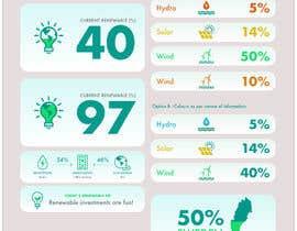 #18 para Web/UX design for a Sustainable Info Widget de tarunnkumarr