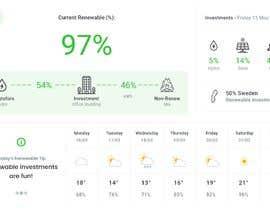 #21 para Web/UX design for a Sustainable Info Widget de questjusta