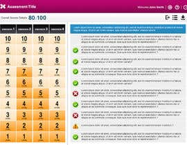nº 30 pour Design for an Online Assessment Tool par praxlab