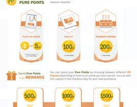 #9 для Need Infographic created for website rewards program від CreerPourToi