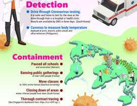 #55 для I need an infographic created ASAP! від kutumbabah