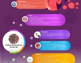 #50 для I need an infographic created ASAP! від MiralSZ